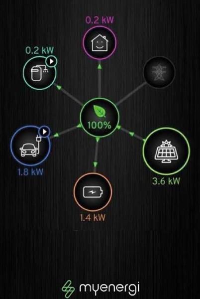 myenergi-Hub-zappi-Internet-App-3