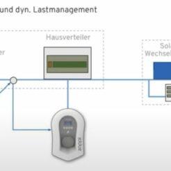 myenergi-zappi-Wallbox-Installaltion-sensor-direkt